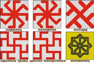 Символы Славянских Оберегов